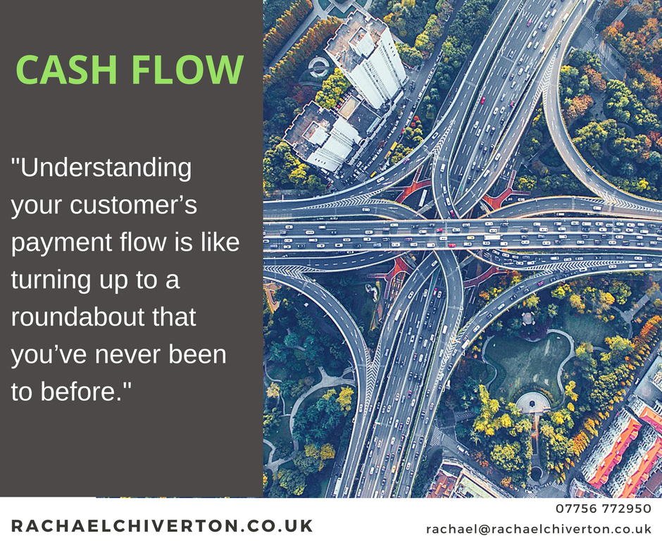 Your customer's Payment Flow is like a roundabout you've never been to before.